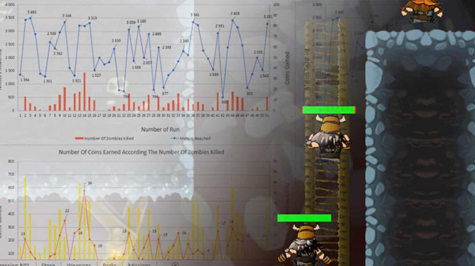 Game Data Analyst - 6 months